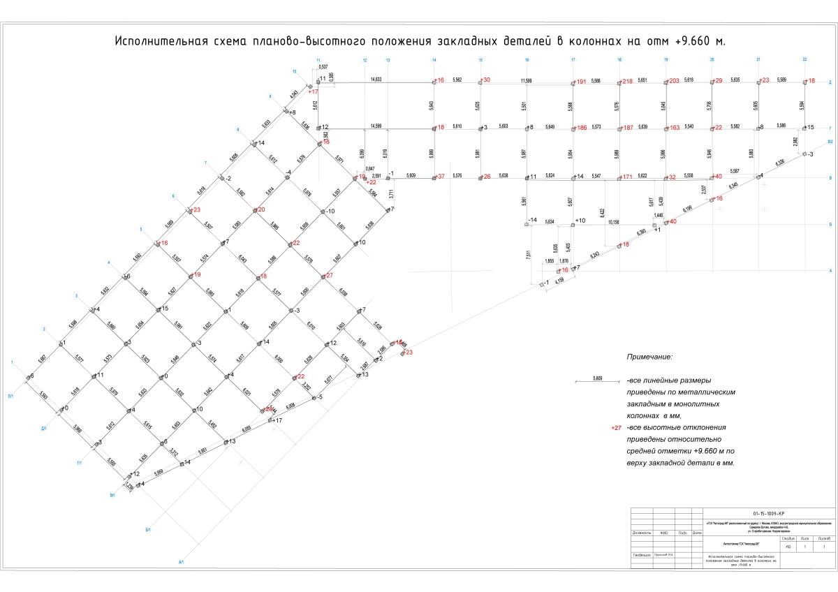 Исполнительная геодезическая схема благоустройство