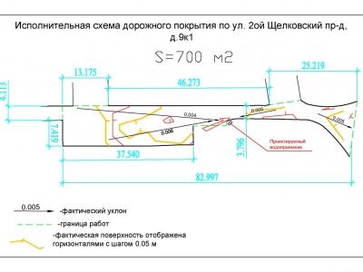 Съемки дорожного покрытия по улицам и проездам г Мытищи, М.О. 700 м2